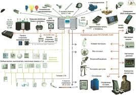 zamena-avtomata-v-elektroshhitke-cena